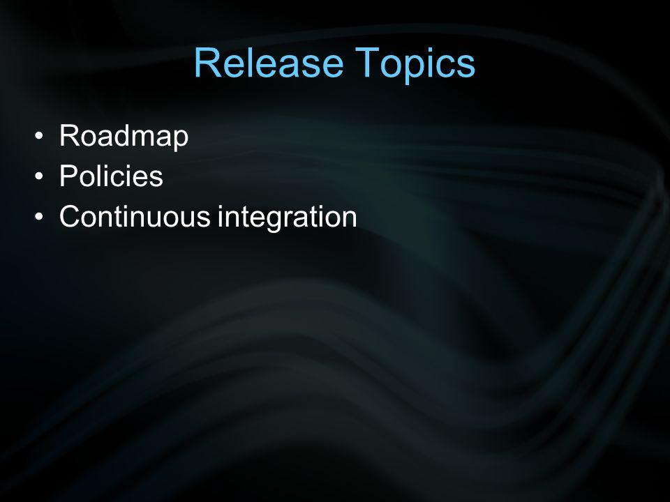 2012 s Polarsys Releases #1: Eclipse Polarsys platform #2: Modeling Polarsys platform #3: Operational Polarsys platform –= Modeling Polarsys platform + non-Eclipse components (Topcased, etc.) –Importation of non-Eclipse code into Polarsys (IP review, VCS, etc.) –Technical integration (API, etc.)