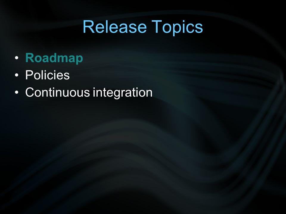 2012 s Polarsys Releases #1: Eclipse Polarsys platform #2: Modeling Polarsys platform #3: Operational Modeling Polarsys platform #4: Experimental Polarsys platform –= Operational Polarsys platform + Non-Eclipse based bundles (gPM, FramaC, UNISIM, etc.) –Specific release engineering process (CAML, C, Maven, etc.), non-EPL components
