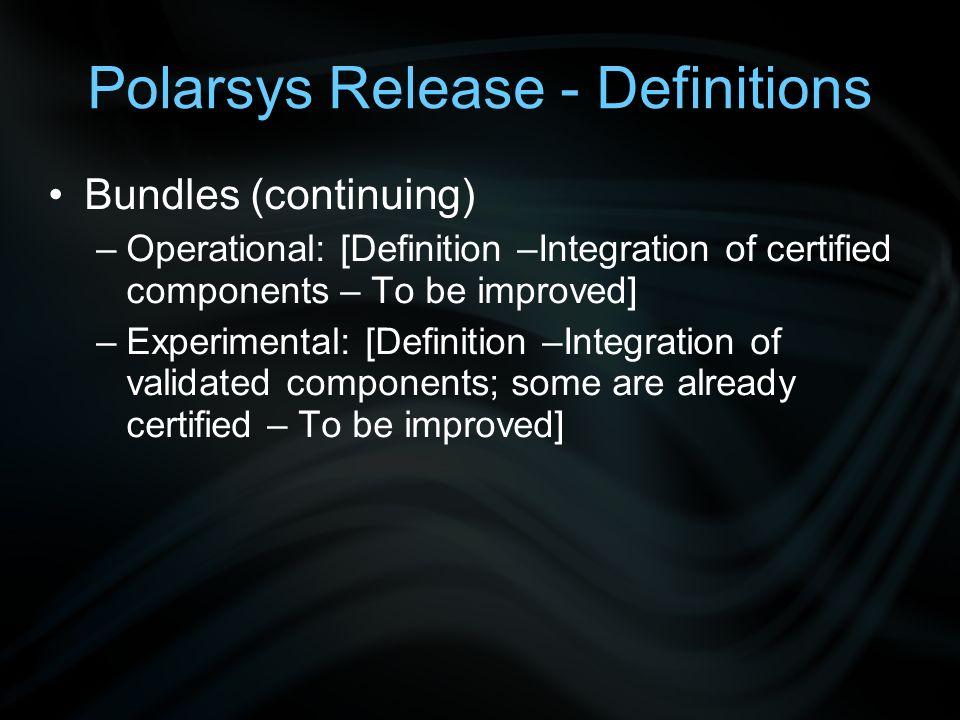 Release Topics Roadmap Policies Continuous integration