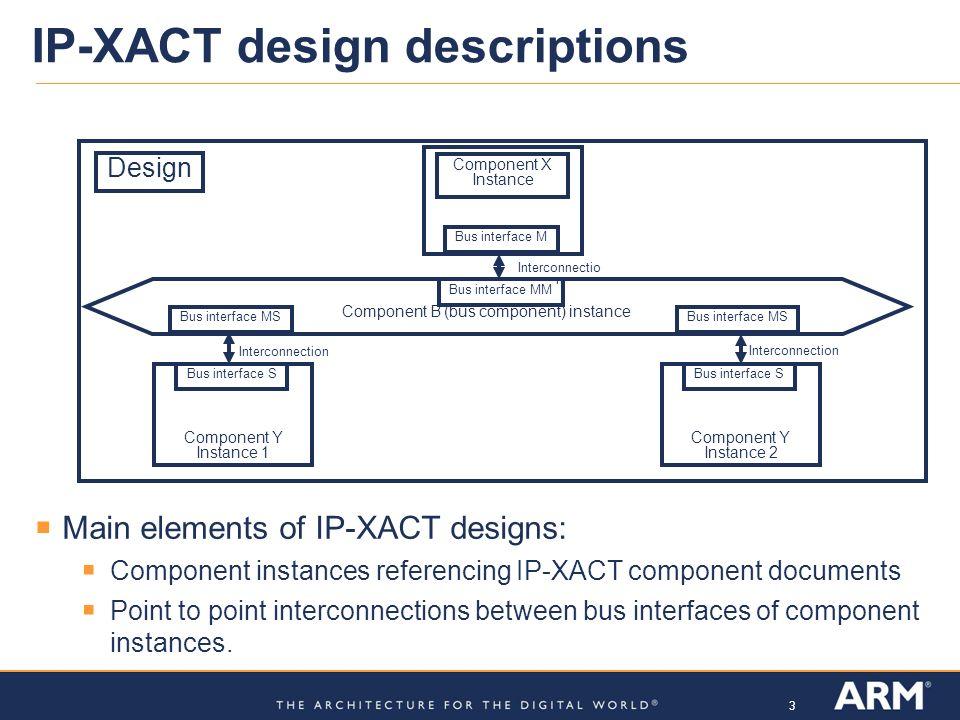 3 IP-XACT design descriptions Main elements of IP-XACT designs: Component instances referencing IP-XACT component documents Point to point interconnec