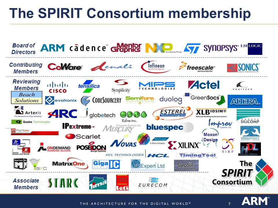 7 The SPIRIT Consortium membership Contributing Members Board of Directors Associate Members Reviewing Members Moxon Design
