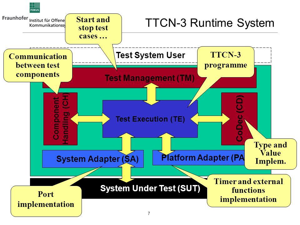 © 2003 Fokus/TIP 8 Test System User System Under Test (SUT) Test Execution (TE) Test Management (TM) Platform Adapter (PA) System Adapter (SA) Component Handling (CH) CoDec (CD) Test Control Interface (TCI) TTCN-3 Runtime Interface (TRI) TTCN-3 Runtime System