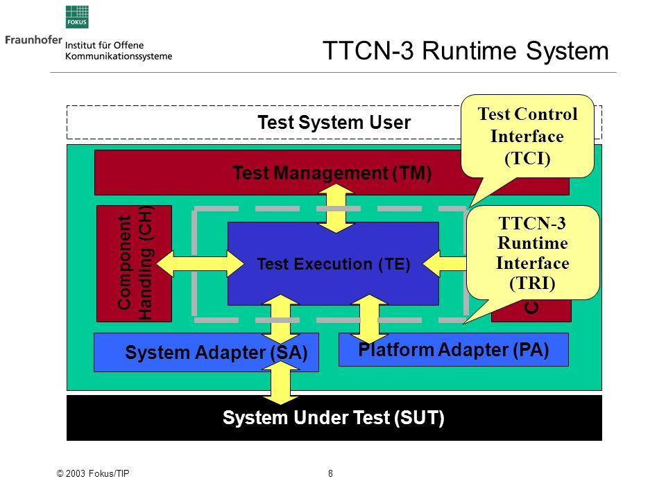 © 2003 Fokus/TIP 9 Test Execution Test System + communication SUT TE ATS