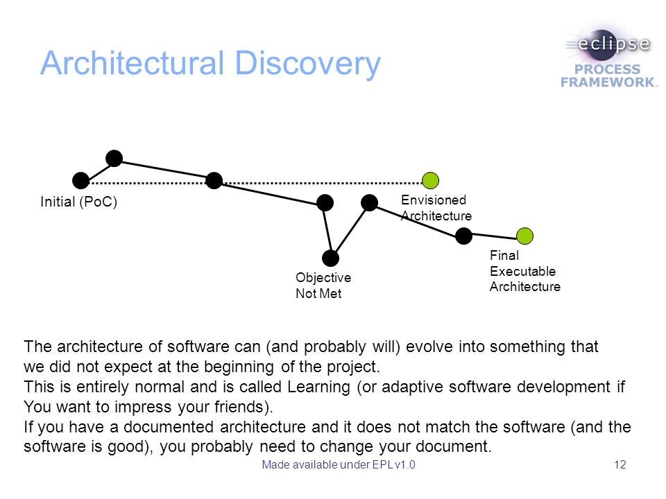Made available under EPL v1.012 Architectural Discovery Initial (PoC) Objective Not Met Final Executable Architecture Envisioned Architecture The architecture of software can (and probably will) evolve into something that we did not expect at the beginning of the project.