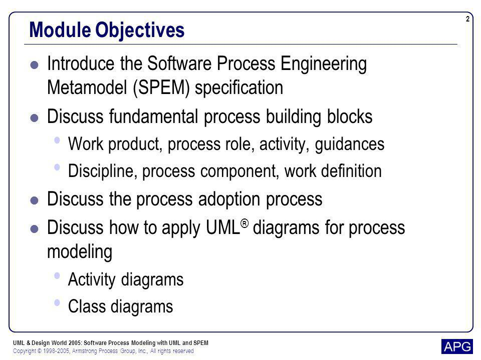 UML & Design World 2005: Software Process Modeling with UML and SPEM Copyright © 1998-2005, Armstrong Process Group, Inc., All rights reserved 2 Modul