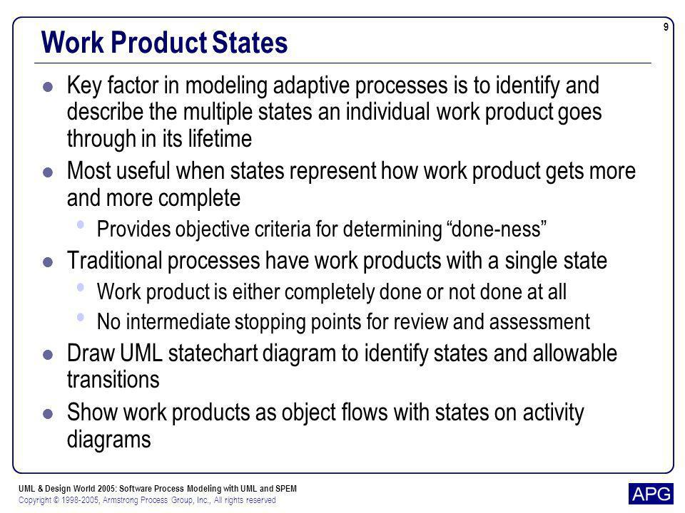 UML & Design World 2005: Software Process Modeling with UML and SPEM Copyright © 1998-2005, Armstrong Process Group, Inc., All rights reserved 9 Work