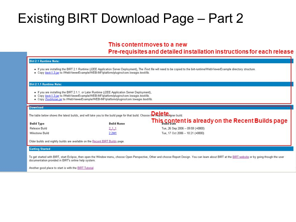Existing BIRT Download Page – Part 2 This content moves to a new Pre-requisites and detailed installation instructions for each release Delete. This c