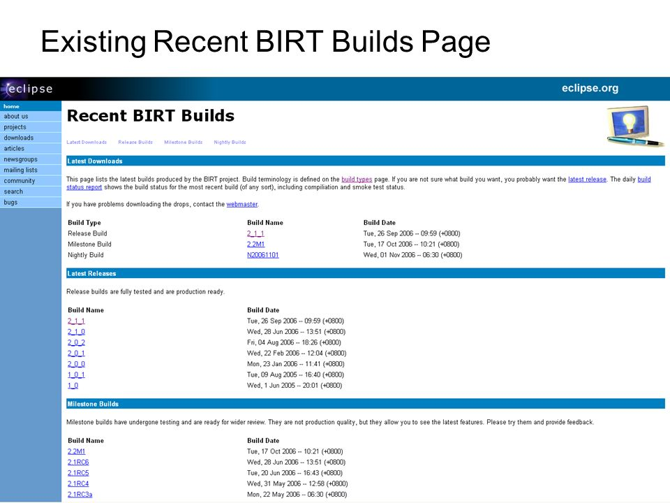 Existing Recent BIRT Builds Page