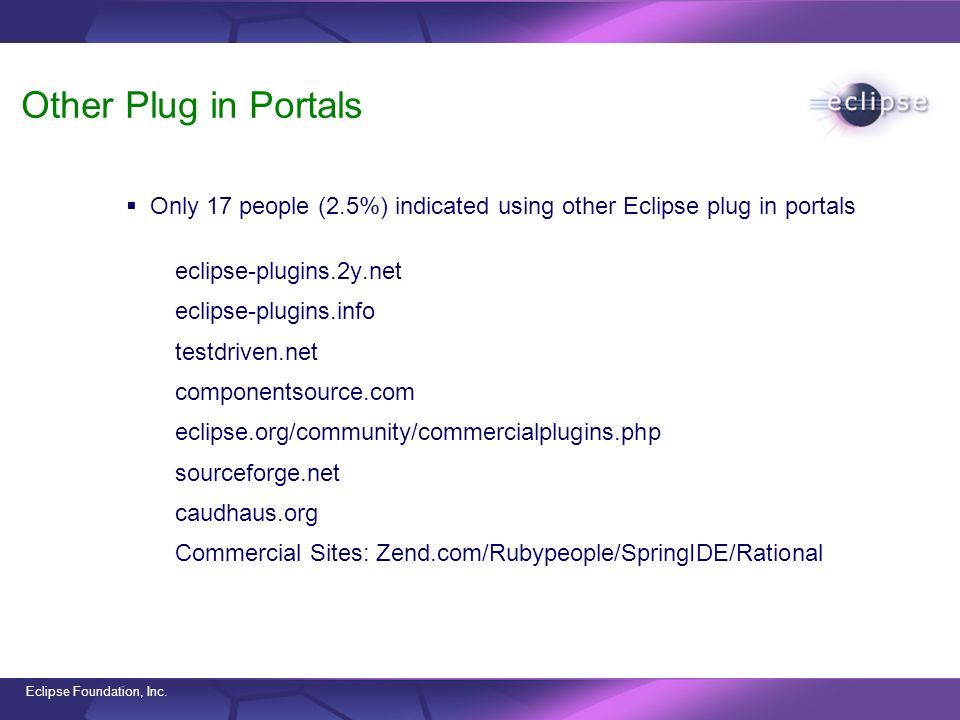 Eclipse Foundation, Inc. Other Plug in Portals Only 17 people (2.5%) indicated using other Eclipse plug in portals eclipse-plugins.2y.net eclipse-plug