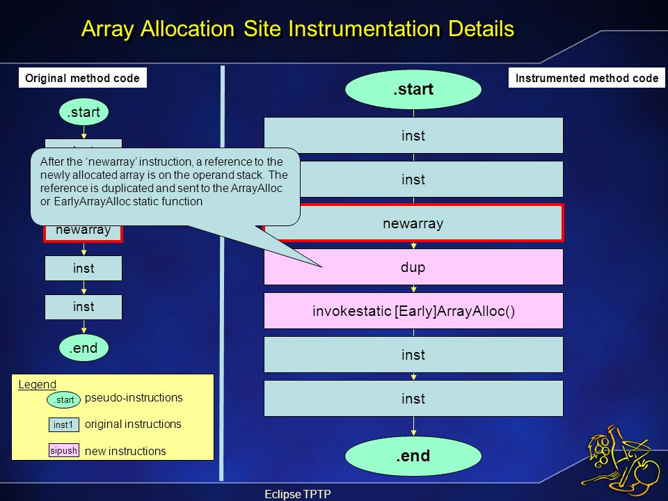 Eclipse TPTP Array Allocation Site Instrumentation Details.end.start Original method code Legend pseudo-instructions original instructions new instruc
