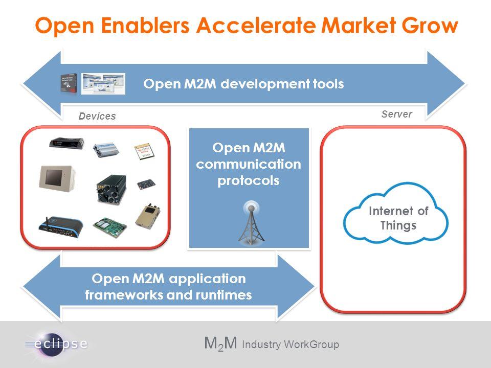 M 2 M Industry WorkGroup Open M2M development tools Intelligent Gateways & Routers Wireless Embedded Modules Devices Server M2M Cloud Platform Open M2