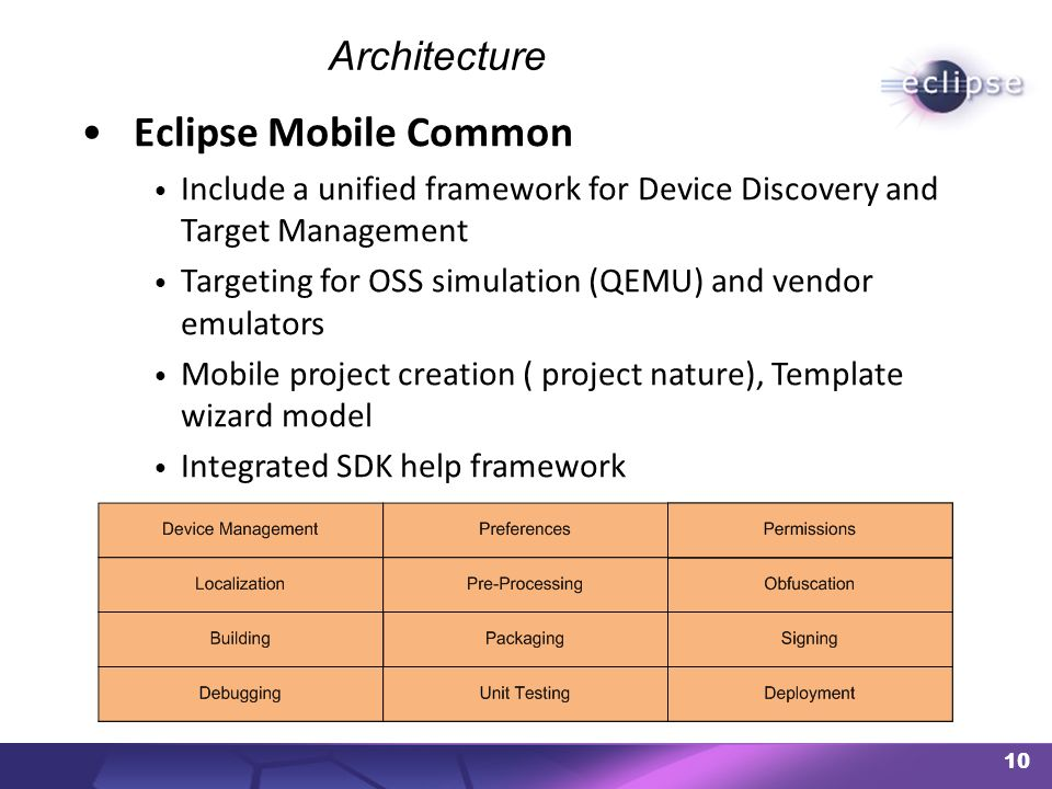 10 Architecture Eclipse Mobile Common Include a unified framework for Device Discovery and Target Management Targeting for OSS simulation (QEMU) and v