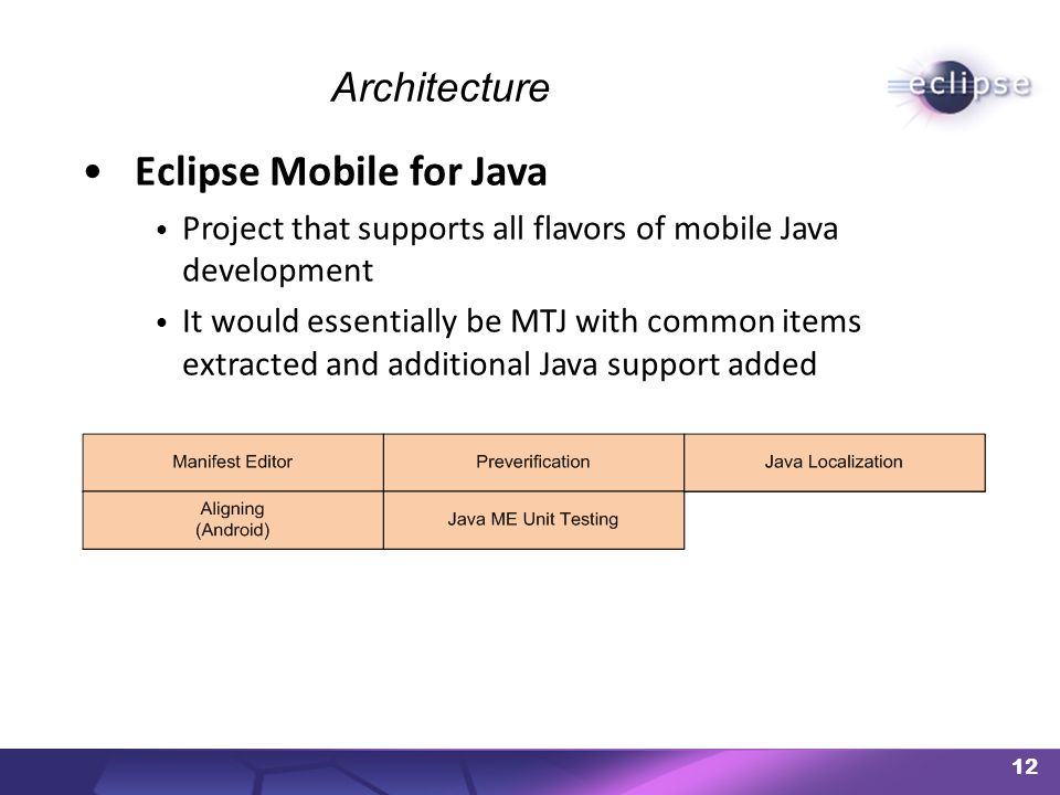 12 Architecture Eclipse Mobile for Java Project that supports all flavors of mobile Java development It would essentially be MTJ with common items extracted and additional Java support added