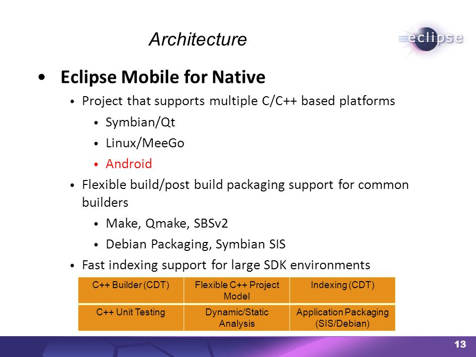 13 Architecture Eclipse Mobile for Native Project that supports multiple C/C++ based platforms Symbian/Qt Linux/MeeGo Android Flexible build/post buil