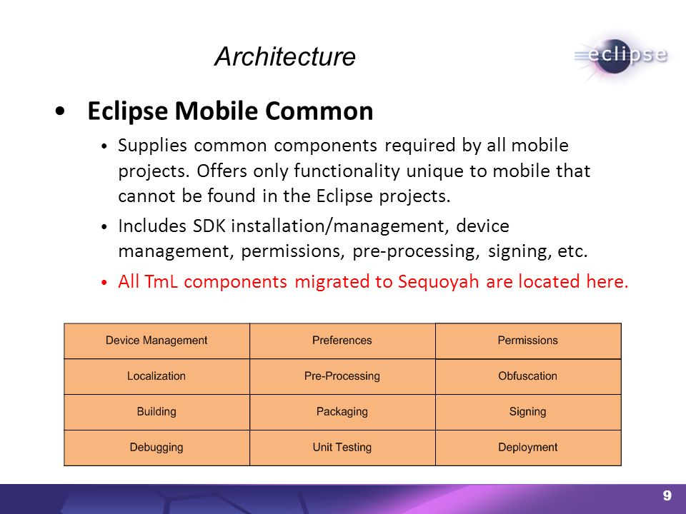 9 Architecture Eclipse Mobile Common Supplies common components required by all mobile projects.