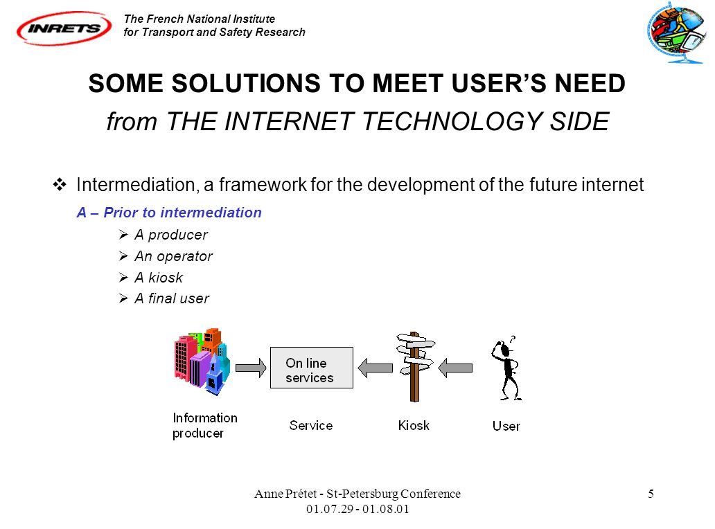 The French National Institute for Transport and Safety Research Anne Prétet - St-Petersburg Conference 01.07.29 - 01.08.01 5 SOME SOLUTIONS TO MEET USERS NEED from THE INTERNET TECHNOLOGY SIDE Intermediation, a framework for the development of the future internet A – Prior to intermediation A producer An operator A kiosk A final user