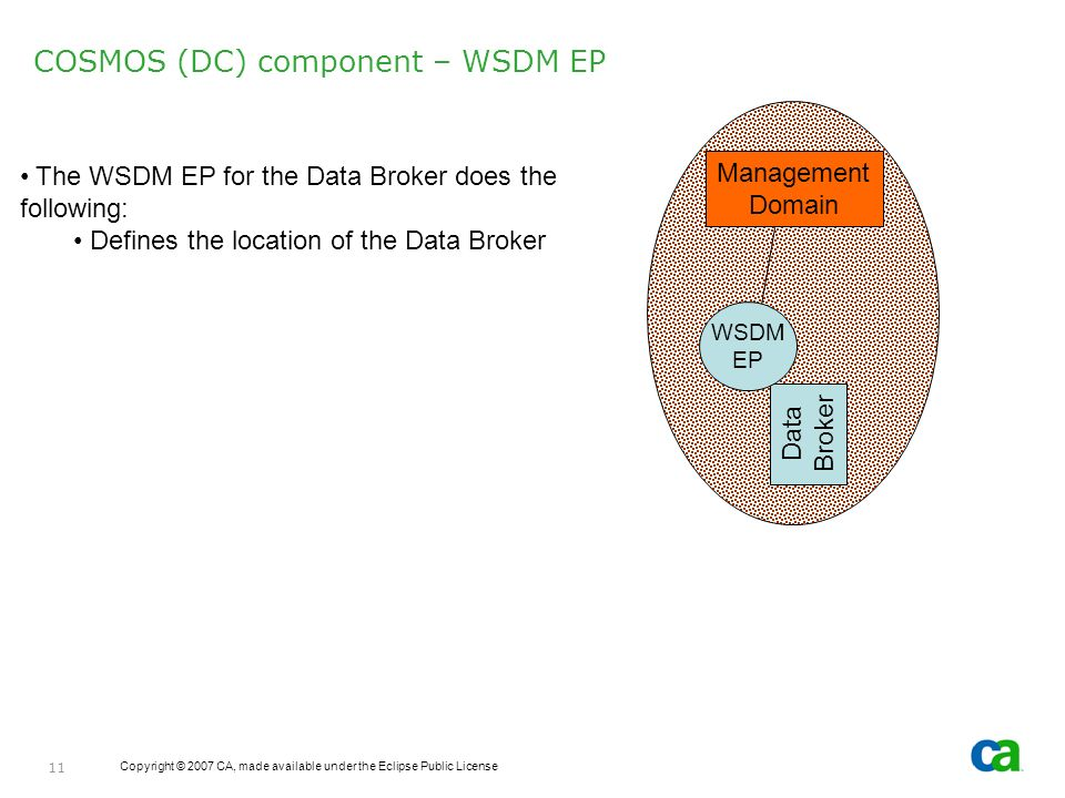 Copyright © 2007 CA, made available under the Eclipse Public License 11 COSMOS (DC) component – WSDM EP The WSDM EP for the Data Broker does the follo
