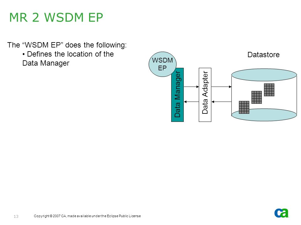 Copyright © 2007 CA, made available under the Eclipse Public License 13 MR 2 WSDM EP The WSDM EP does the following: Defines the location of the Data