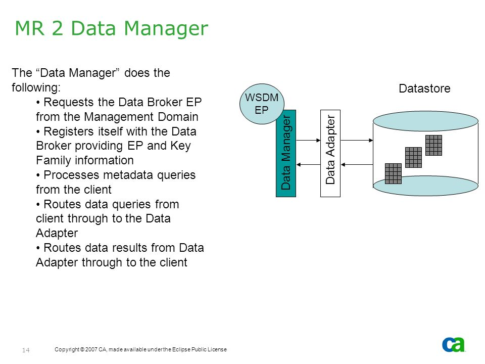 Copyright © 2007 CA, made available under the Eclipse Public License 14 MR 2 Data Manager The Data Manager does the following: Requests the Data Broker EP from the Management Domain Registers itself with the Data Broker providing EP and Key Family information Processes metadata queries from the client Routes data queries from client through to the Data Adapter Routes data results from Data Adapter through to the client Datastore Data ManagerData Adapter WSDM EP
