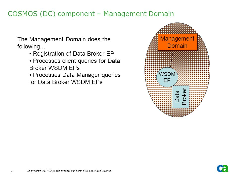 Copyright © 2007 CA, made available under the Eclipse Public License 9 COSMOS (DC) component – Management Domain The Management Domain does the following… Registration of Data Broker EP Processes client queries for Data Broker WSDM EPs Processes Data Manager queries for Data Broker WSDM EPs Management Domain Data Broker WSDM EP