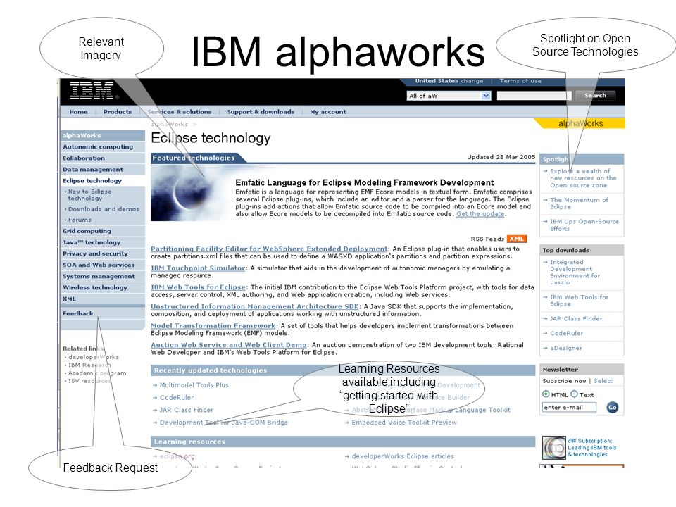 IBM alphaworks Relevant Imagery Feedback Request Spotlight on Open Source Technologies Learning Resources available including getting started with Ecl