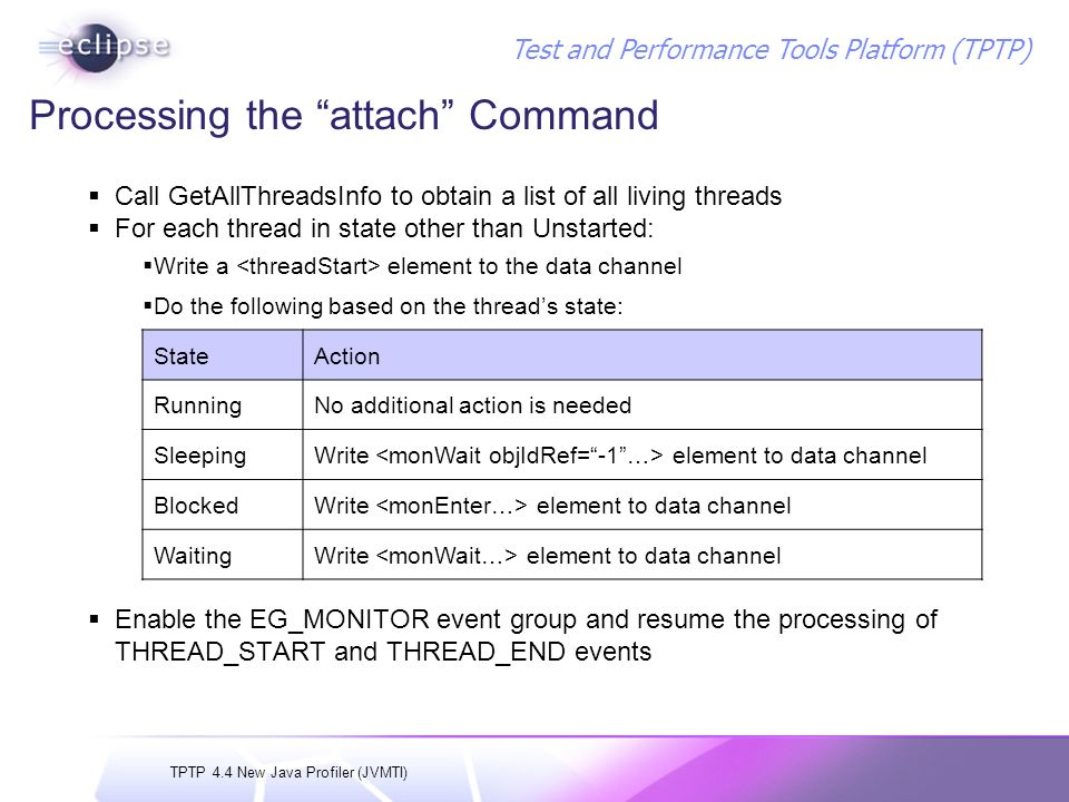 TPTP 4.4 New Java Profiler (JVMTI) Test and Performance Tools Platform (TPTP) Processing the detach Command Disable the EG_MONITOR event group Ignore all incoming THREAD_START and THREAD_END events until an attach command is received