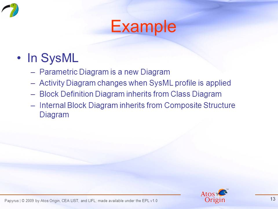 Papyrus | © 2009 by Atos Origin, CEA LIST, and LIFL; made available under the EPL v1.0 13 Example In SysML –Parametric Diagram is a new Diagram –Activity Diagram changes when SysML profile is applied –Block Definition Diagram inherits from Class Diagram –Internal Block Diagram inherits from Composite Structure Diagram