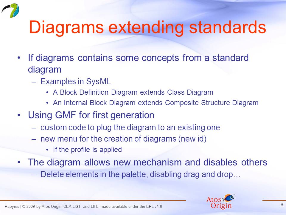 Papyrus | © 2009 by Atos Origin, CEA LIST, and LIFL; made available under the EPL v1.0 6 Diagrams extending standards If diagrams contains some concepts from a standard diagram –Examples in SysML A Block Definition Diagram extends Class Diagram An Internal Block Diagram extends Composite Structure Diagram Using GMF for first generation –custom code to plug the diagram to an existing one –new menu for the creation of diagrams (new id) If the profile is applied The diagram allows new mechanism and disables others –Delete elements in the palette, disabling drag and drop…