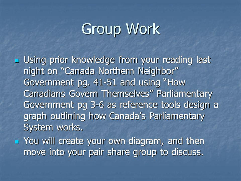 Group Work Using prior knowledge from your reading last night on Canada Northern Neighbor Government pg.