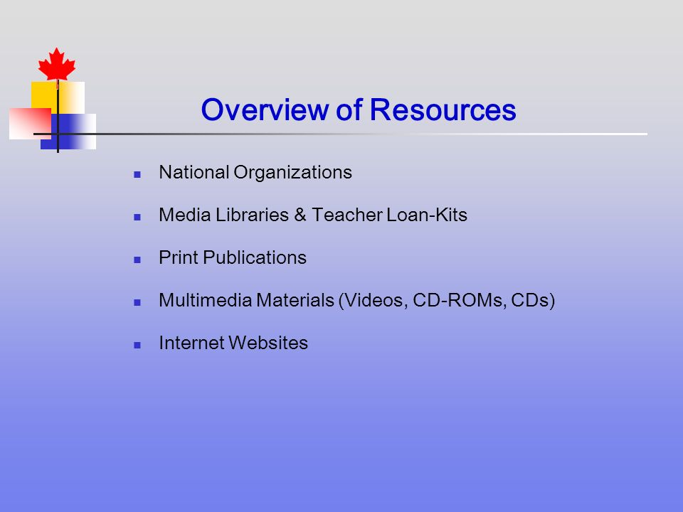 Overview of Resources National Organizations Media Libraries & Teacher Loan-Kits Print Publications Multimedia Materials (Videos, CD-ROMs, CDs) Internet Websites
