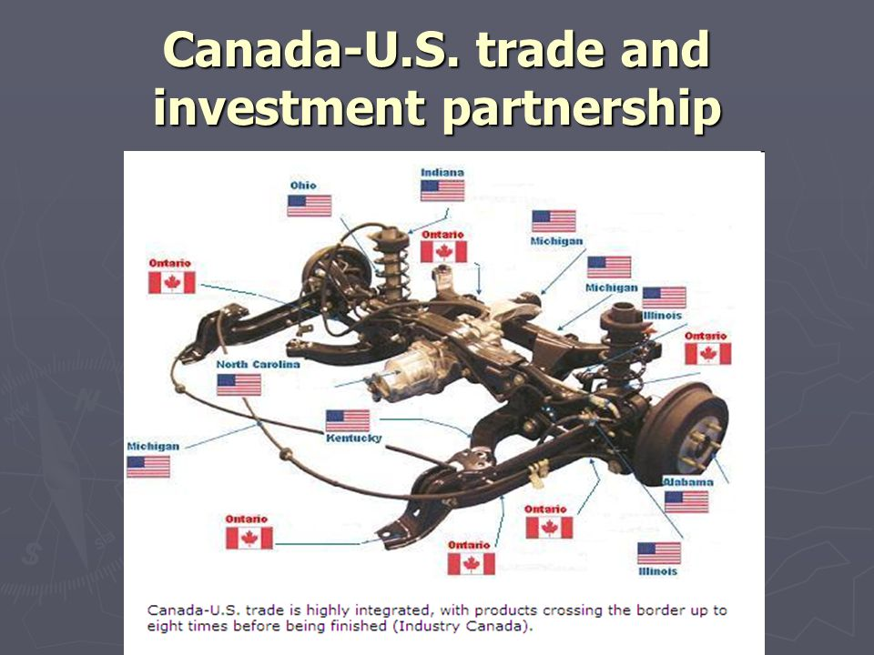 Canada-U.S. trade and investment partnership