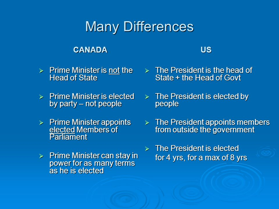 Many Differences CANADA CANADA Prime Minister is not the Head of State Prime Minister is not the Head of State Prime Minister is elected by party – no