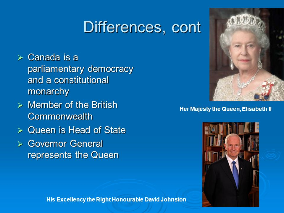 Differences, cont Canada is a parliamentary democracy and a constitutional monarchy Canada is a parliamentary democracy and a constitutional monarchy