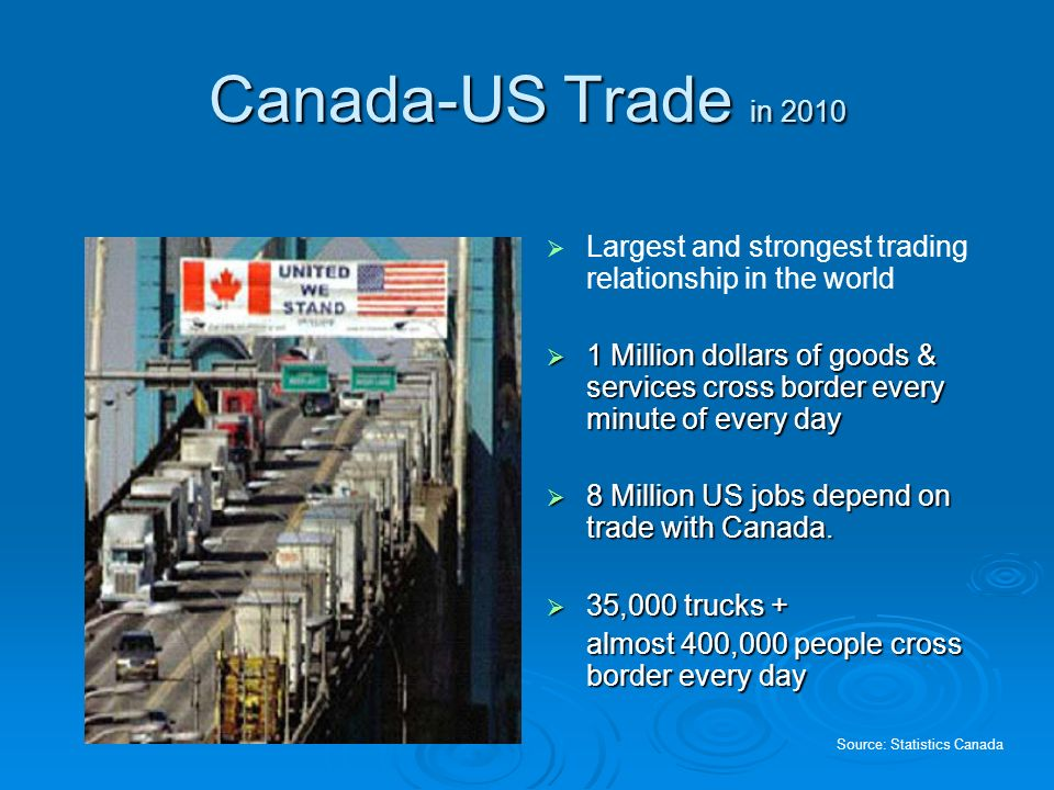 Canada-US Trade in 2010 Largest and strongest trading relationship in the world 1 Million dollars of goods & services cross border every minute of eve