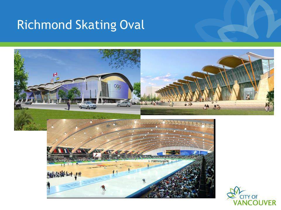 Richmond Skating Oval