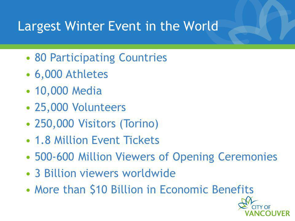 Largest Winter Event in the World 80 Participating Countries 6,000 Athletes 10,000 Media 25,000 Volunteers 250,000 Visitors (Torino) 1.8 Million Event