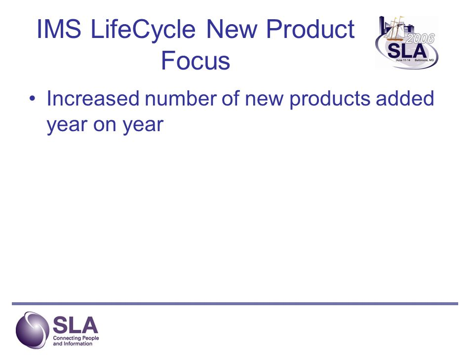 IMS LifeCycle New Product Focus Increased number of new products added year on year