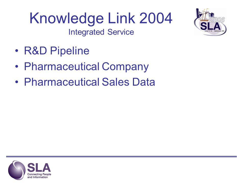 Knowledge Link 2004 Integrated Service R&D Pipeline Pharmaceutical Company Pharmaceutical Sales Data