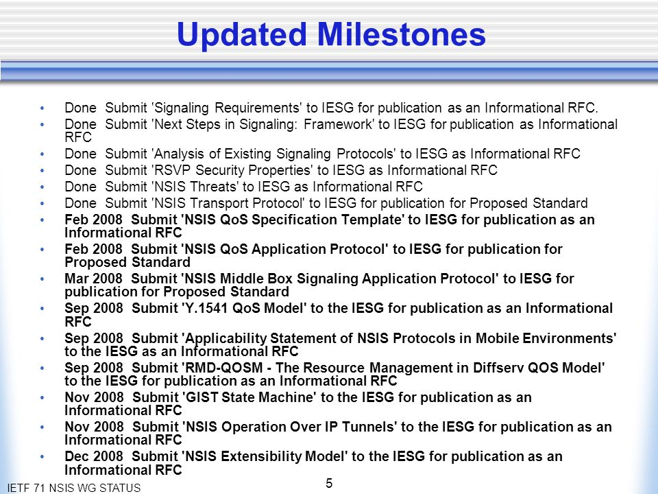IETF 71 NSIS WG STATUS 5 Updated Milestones Done Submit Signaling Requirements to IESG for publication as an Informational RFC.