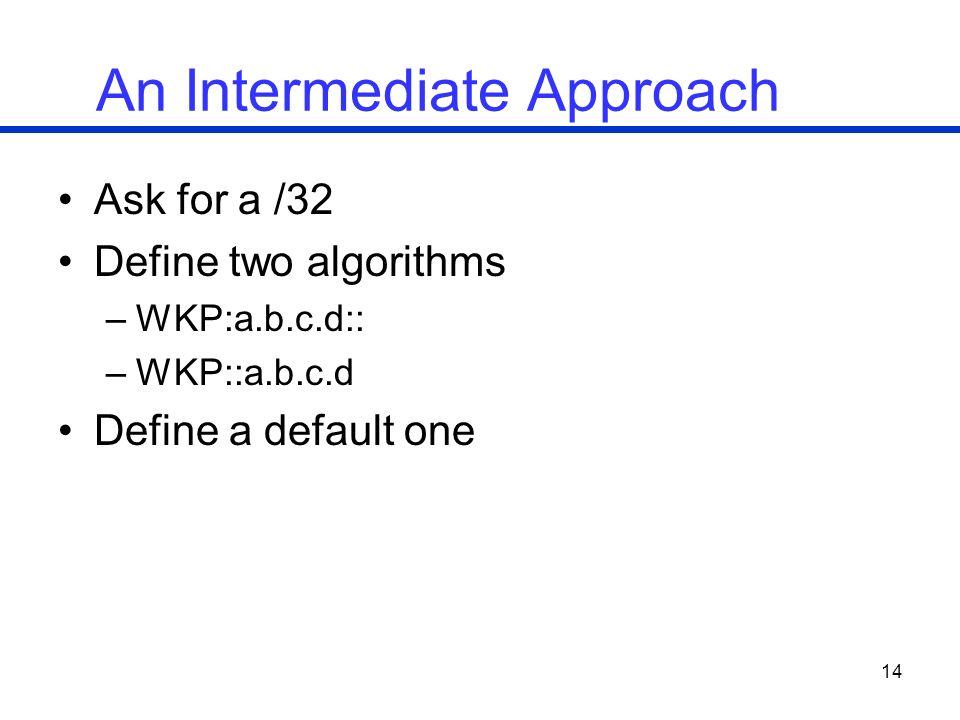 14 An Intermediate Approach Ask for a /32 Define two algorithms –WKP:a.b.c.d:: –WKP::a.b.c.d Define a default one