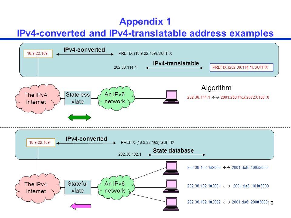16 Appendix 1 IPv4-converted and IPv4-translatable address examples The IPv4 Internet Stateless xlate An IPv6 network 202.38.114.1 2001:250:ffca:2672:0100::0 Algorithm PREFIX:(18.9.22.169):SUFFIX IPv4-converted PREFIX:(202.38.114.1):SUFFIX 18.9.22.169 202.38.114.1 IPv4-translatable The IPv4 Internet Stateful xlate An IPv6 network 202.38.102.1#2000 2001:da8::100#3000 202.38.102.1#2001 2001:da8::101#3000 202.38.102.1#2002 2001:da8::200#3000 State database PREFIX:(18.9.22.169):SUFFIX IPv4-converted 18.9.22.169 202.38.102.1