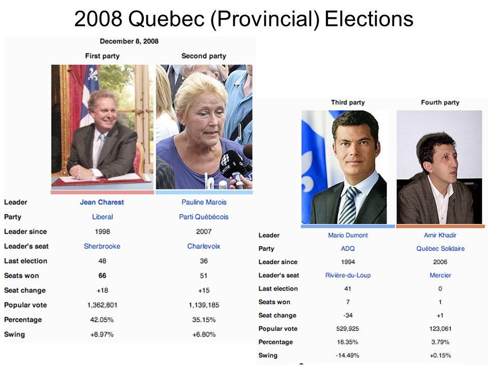 2008 Quebec (Provincial) Elections