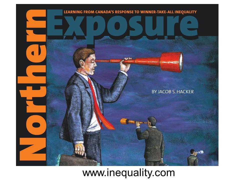 www.inequality.com