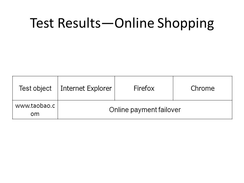 Test ResultsOnline Shopping Test object Internet ExplorerFirefoxChrome www.taobao.c om Online payment failover