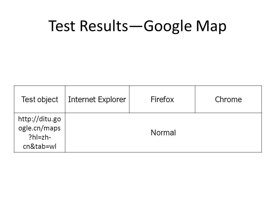 Test ResultsGoogle Map Test object Internet ExplorerFirefoxChrome http://ditu.go ogle.cn/maps hl=zh- cn&tab=wl Normal