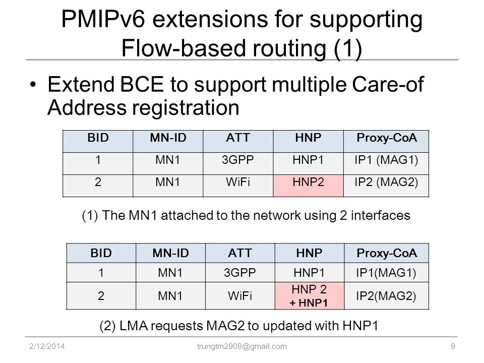 PMIPv6 extensions for supporting Flow-based routing (1) Extend BCE to support multiple Care-of Address registration 2/12/2014 trungtm2909@gmail.com 9