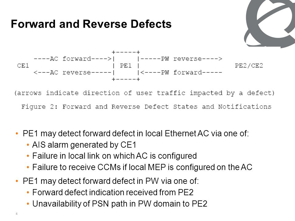 4 Forward and Reverse Defects PE1 may detect forward defect in local Ethernet AC via one of: AIS alarm generated by CE1 Failure in local link on which