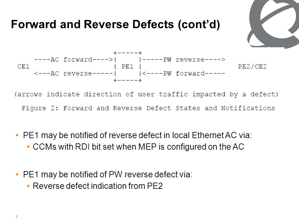 5 Forward and Reverse Defects (contd) PE1 may be notified of reverse defect in local Ethernet AC via: CCMs with RDI bit set when MEP is configured on