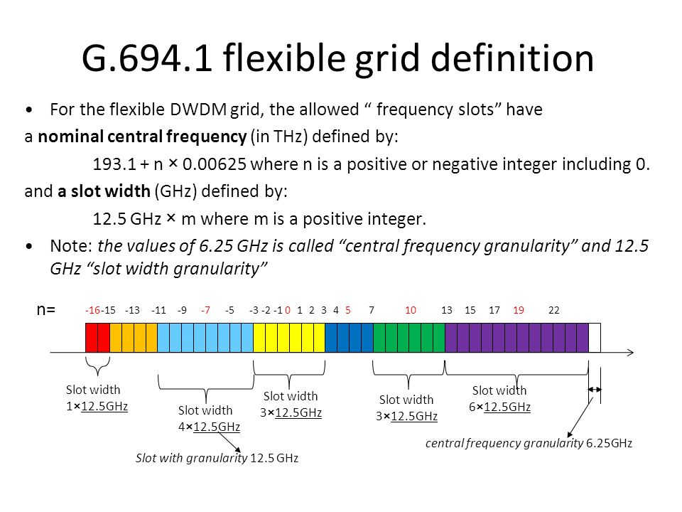 G.694.1 flexible grid definition For the flexible DWDM grid, the allowed frequency slots have a nominal central frequency (in THz) defined by: 193.1 +