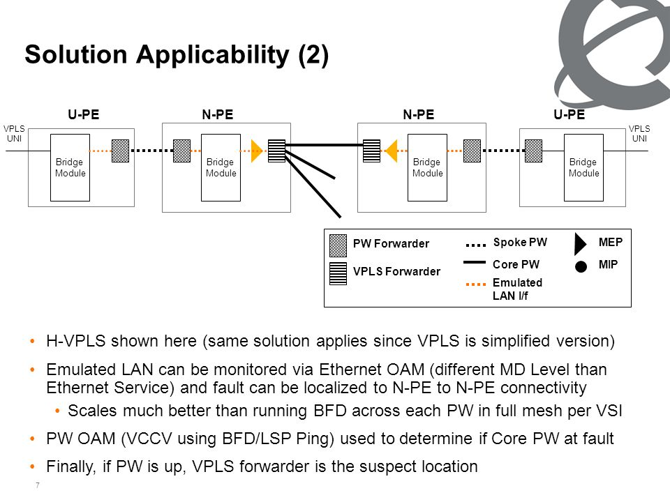 7 Solution Applicability (2) H-VPLS shown here (same solution applies since VPLS is simplified version) Emulated LAN can be monitored via Ethernet OAM (different MD Level than Ethernet Service) and fault can be localized to N-PE to N-PE connectivity Scales much better than running BFD across each PW in full mesh per VSI PW OAM (VCCV using BFD/LSP Ping) used to determine if Core PW at fault Finally, if PW is up, VPLS forwarder is the suspect location U-PE Bridge Module VPLS UNI Bridge Module Bridge Module Bridge Module VPLS UNI PW Forwarder VPLS Forwarder Spoke PW Core PW MEP MIP Emulated LAN I/f N-PE U-PE
